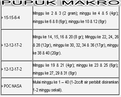 natural-pupuk-makro-nasa-mitra-nasa